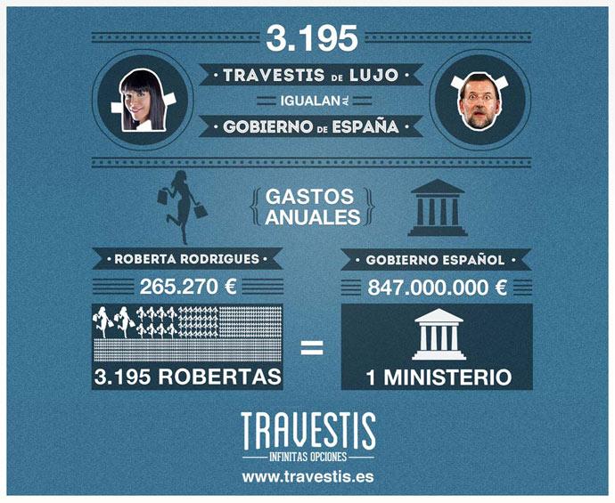 Infograf�a Roberta Rodrigues2