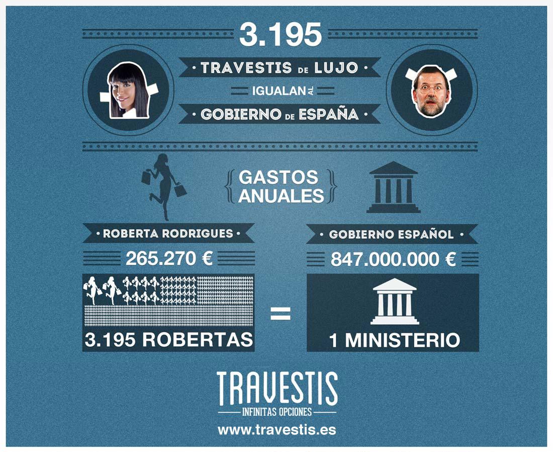 Infografia Travestis de lujo vs Rajoy